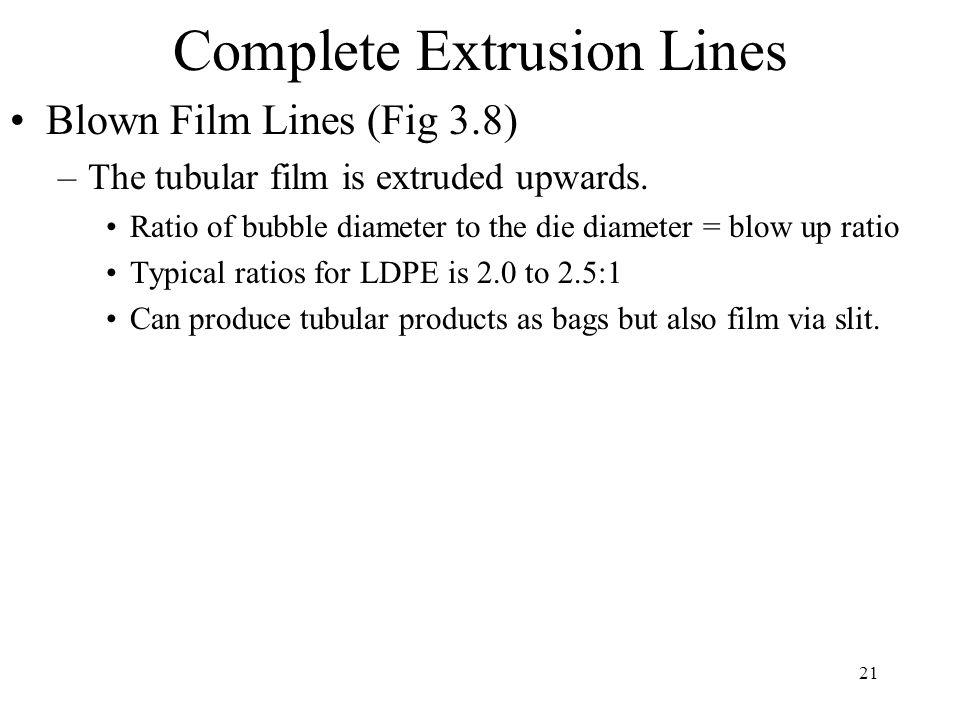 21 Complete Extrusion Lines Blown Film Lines (Fig 3.8) –The tubular film is extruded upwards. Ratio of bubble diameter to the die diameter = blow up r