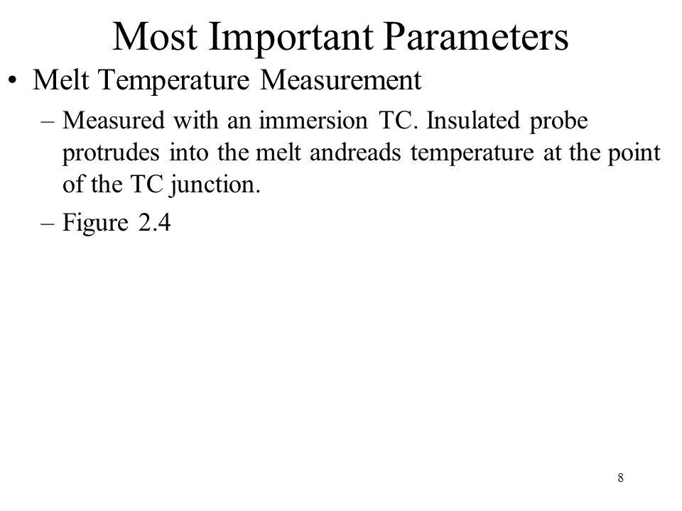 8 Most Important Parameters Melt Temperature Measurement –Measured with an immersion TC. Insulated probe protrudes into the melt andreads temperature