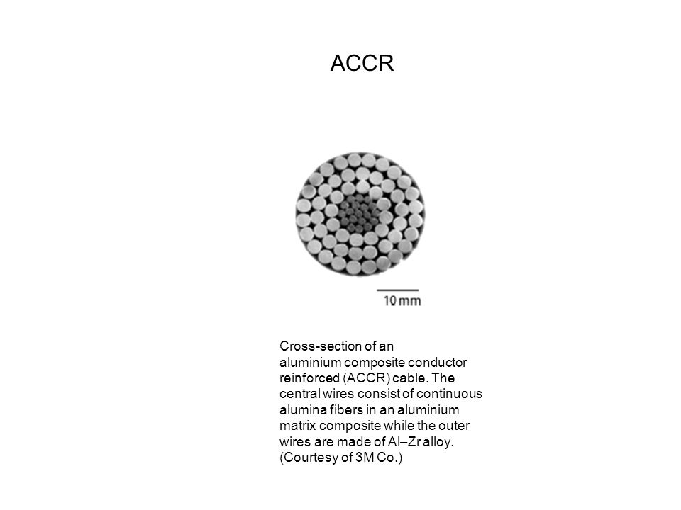Cross-section of an aluminium composite conductor reinforced (ACCR) cable. The central wires consist of continuous alumina fibers in an aluminium matr