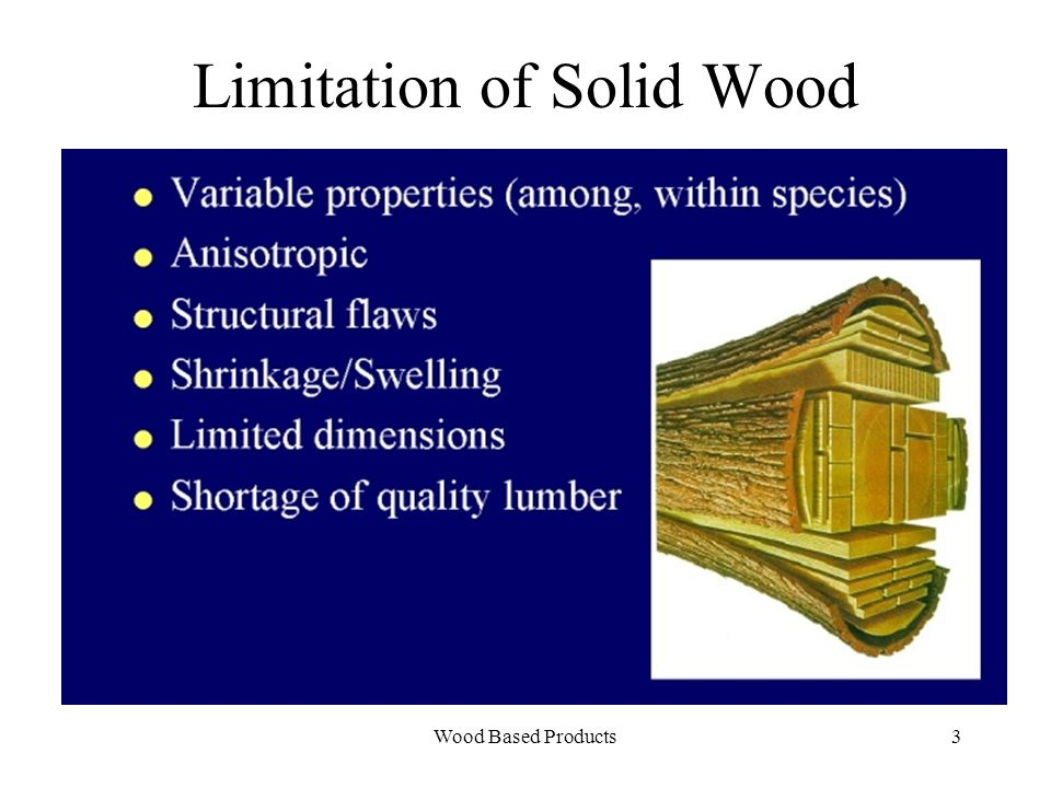 Wood Based Products34 Particleboard
