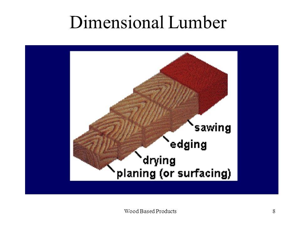 Wood Based Products39 Laminated Lumber