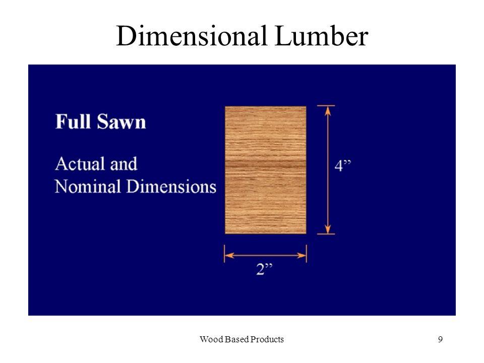 Wood Based Products40 Laminated Lumber Defect Orientation