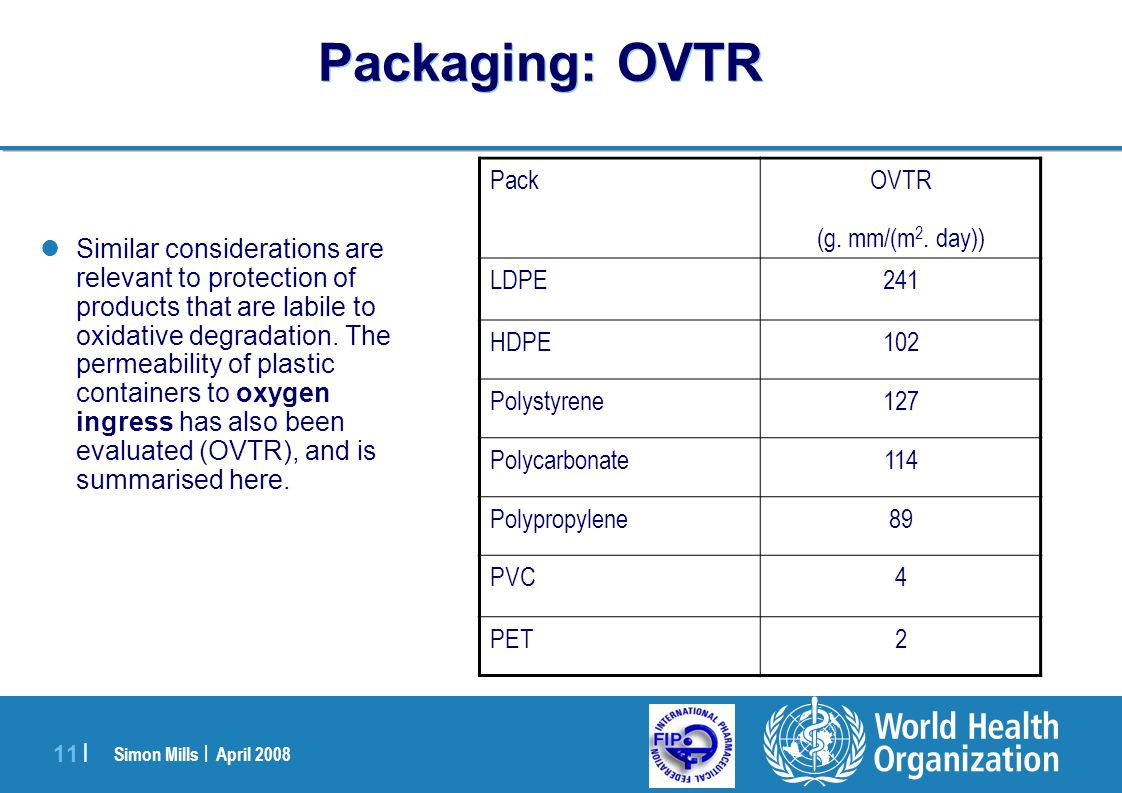 Simon Mills | April 2008 11 | Packaging: OVTR Similar considerations are relevant to protection of products that are labile to oxidative degradation.