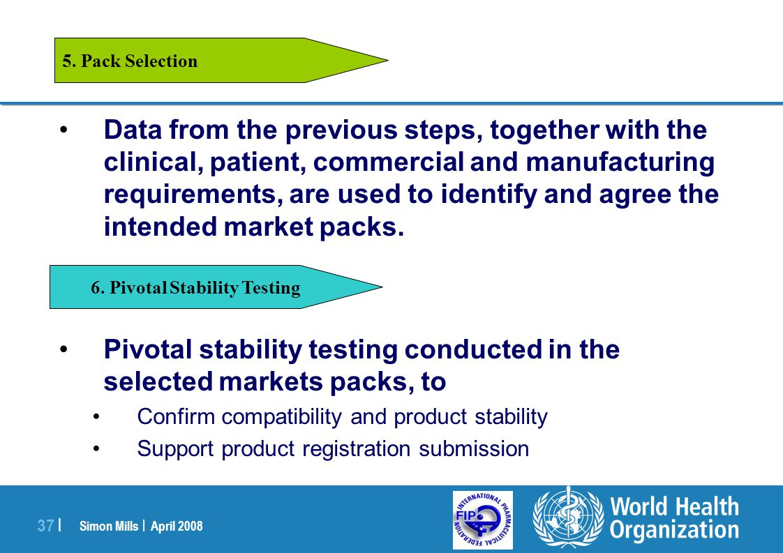 Simon Mills | April 2008 37 | Data from the previous steps, together with the clinical, patient, commercial and manufacturing requirements, are used t