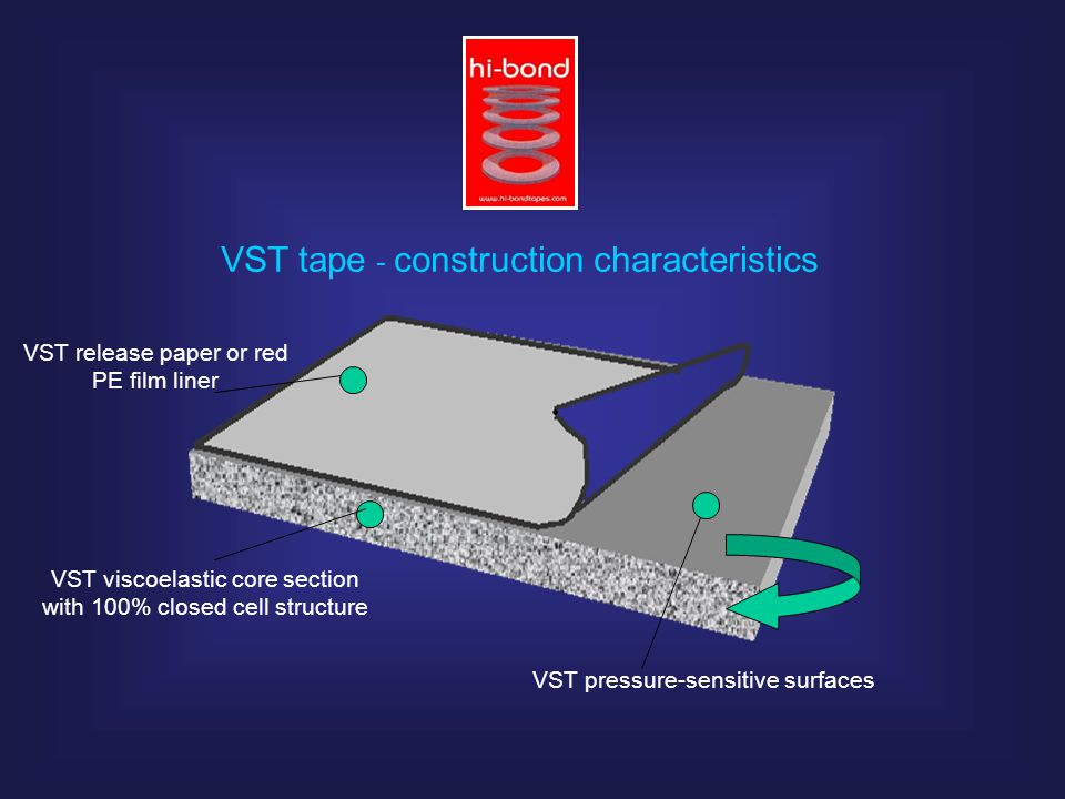 VST tape - construction characteristics VST release paper or red PE film liner VST pressure-sensitive surfaces VST viscoelastic core section with 100% closed cell structure