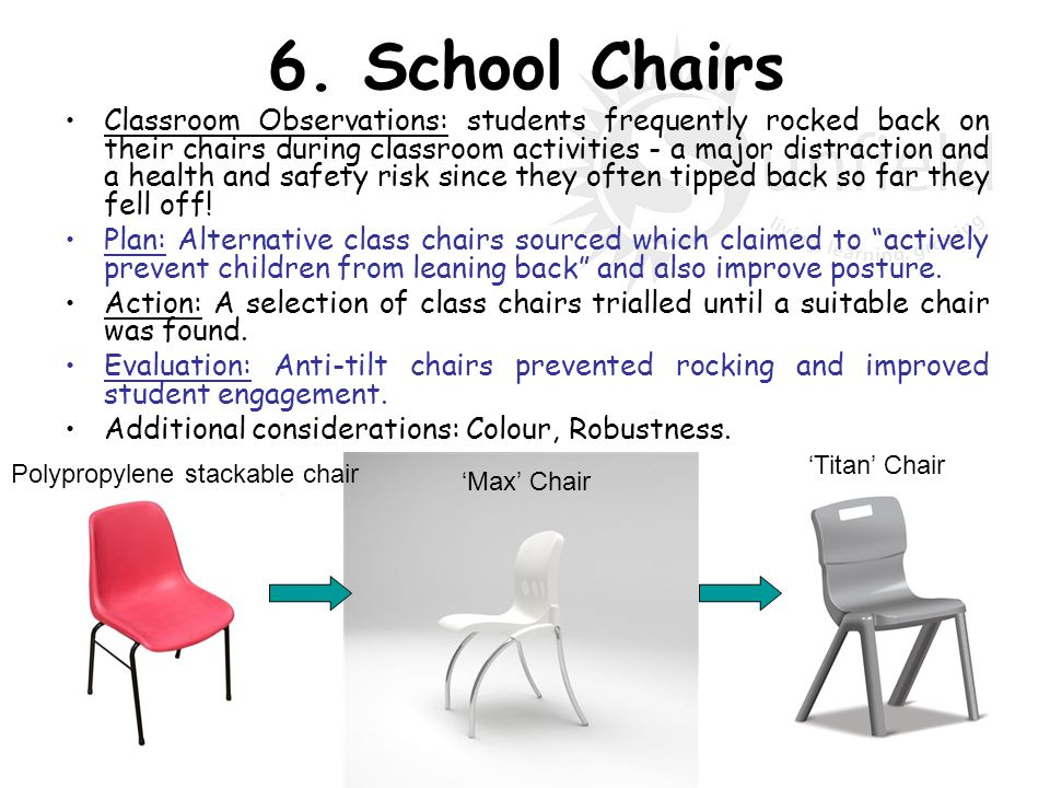 6. School Chairs Polypropylene stackable chair Max Chair Titan Chair Classroom Observations: students frequently rocked back on their chairs during cl