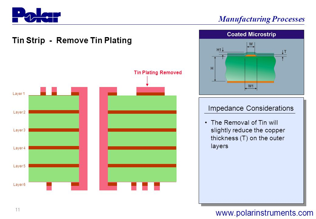 11 Manufacturing Processes www.polarinstruments.com Layer 1 Layer 6 Layer 2 Layer 3 Layer 4 Layer 5 Tin Strip - Remove Tin Plating Tin Plating Removed The Removal of Tin will slightly reduce the copper thickness (T) on the outer layers Impedance Considerations
