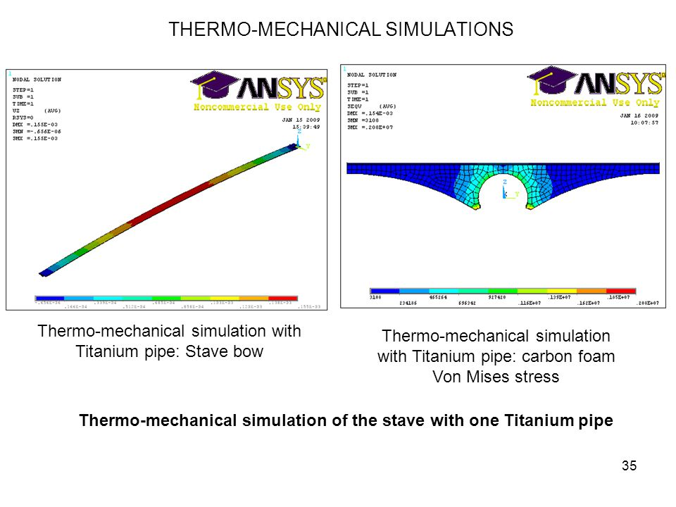 THERMO-MECHANICAL SIMULATIONS 35 Thermo-mechanical simulation with Titanium pipe: Stave bow Thermo-mechanical simulation with Titanium pipe: carbon foam Von Mises stress Thermo-mechanical simulation of the stave with one Titanium pipe