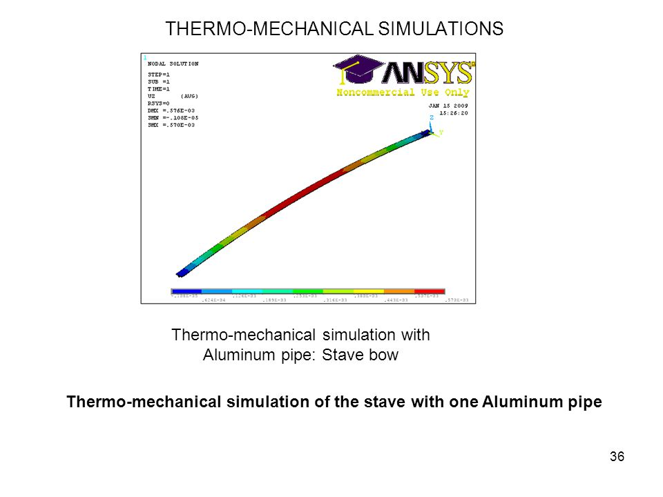 THERMO-MECHANICAL SIMULATIONS 36 Thermo-mechanical simulation with Aluminum pipe: Stave bow Thermo-mechanical simulation of the stave with one Aluminum pipe