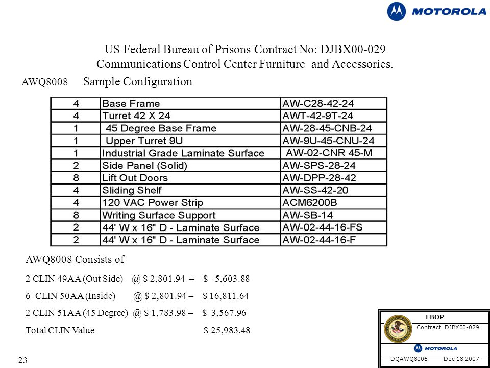 23 US Federal Bureau of Prisons Contract No: DJBX Communications Control Center Furniture and Accessories.