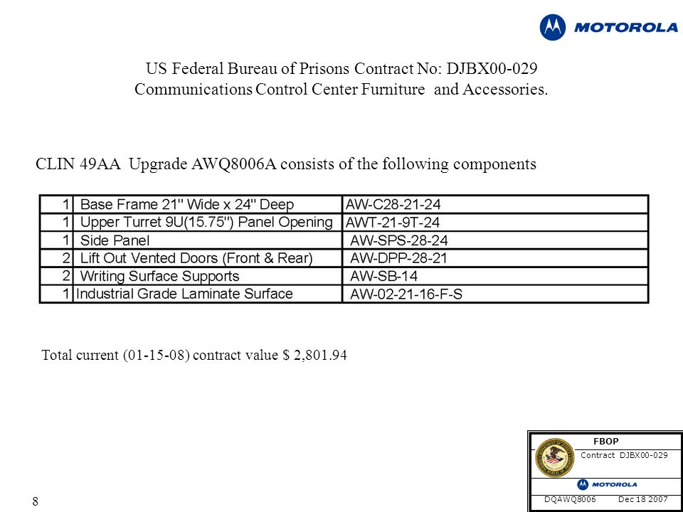 8 US Federal Bureau of Prisons Contract No: DJBX Communications Control Center Furniture and Accessories.