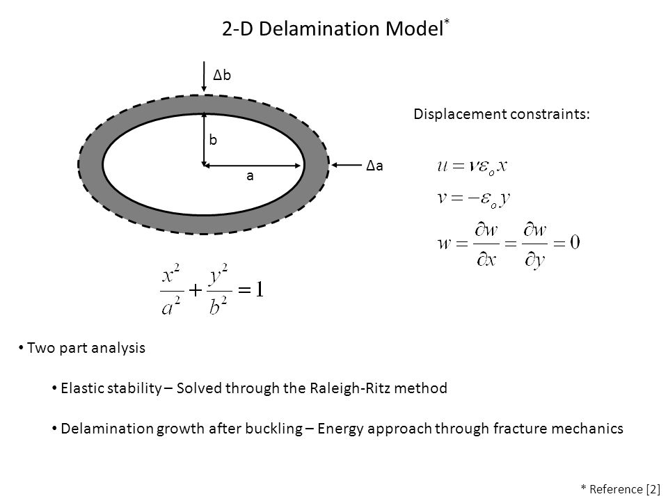 2-D Delamination Model * b a ΔbΔb ΔaΔa Two part analysis Elastic stability – Solved through the Raleigh-Ritz method Delamination growth after buckling – Energy approach through fracture mechanics Displacement constraints: * Reference [2]