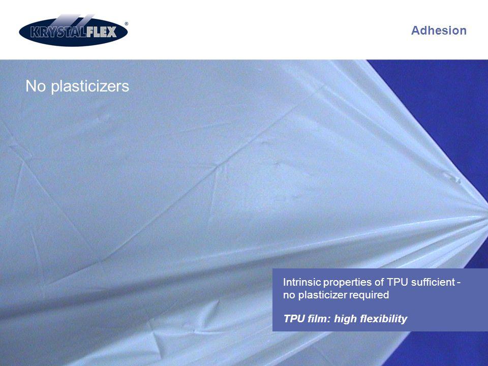 Adhesion No plasticizers Intrinsic properties of TPU sufficient - no plasticizer required TPU film: high flexibility