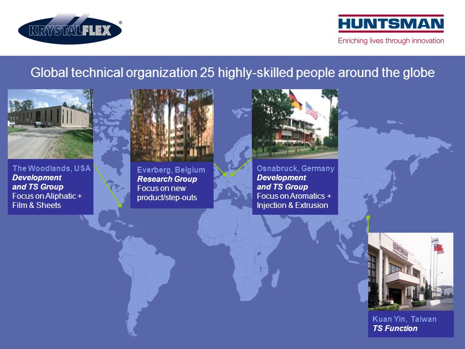Global technical organization 25 highly-skilled people around the globe Everberg, Belgium Research Group Focus on new product/step-outs The Woodlands,