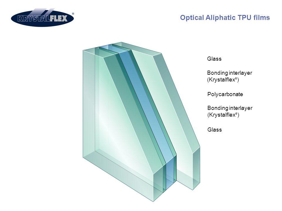Glass Bonding interlayer (Krystalflex ® ) Polycarbonate Bonding interlayer (Krystalflex ® ) Optical Aliphatic TPU films Glass