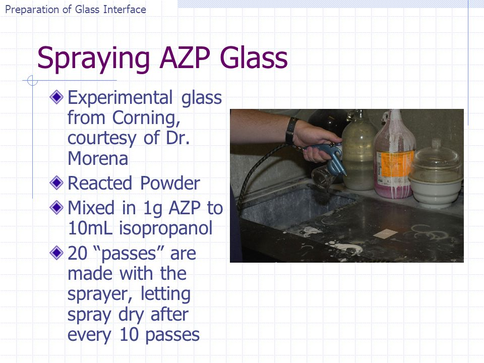 Spraying AZP Glass Experimental glass from Corning, courtesy of Dr. Morena Reacted Powder Mixed in 1g AZP to 10mL isopropanol 20 passes are made with