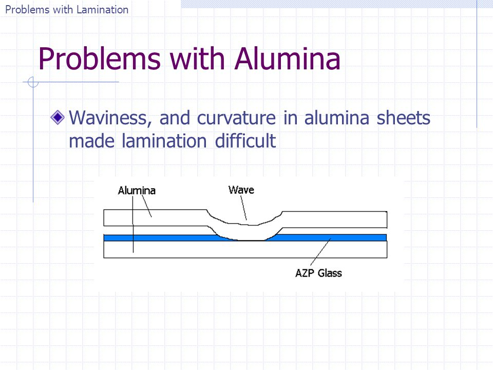 Problems with Alumina Waviness, and curvature in alumina sheets made lamination difficult Problems with Lamination