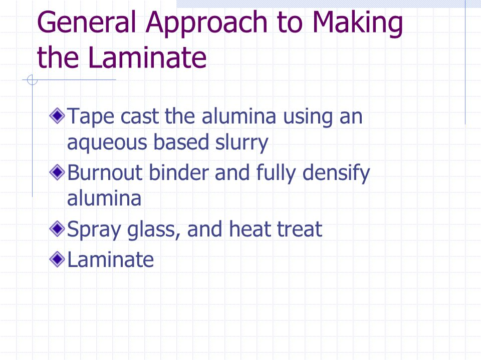 General Approach to Making the Laminate Tape cast the alumina using an aqueous based slurry Burnout binder and fully densify alumina Spray glass, and