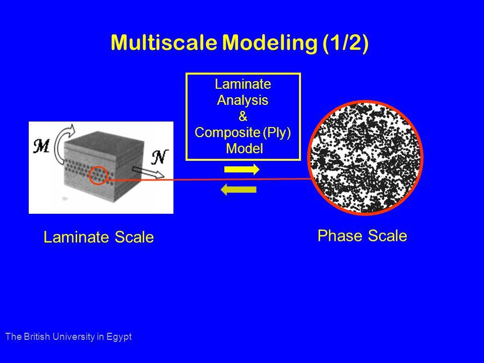 Averaging Models Mori-Tanaka Hills SCM fiber Matrix M-T Composite SCM Periodic Array PHA Idealized RVE The British University in Egypt Multiscale Modeling (2/2)