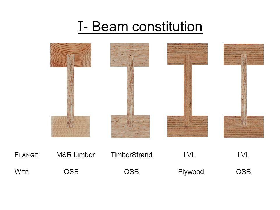 I - Beam constitution F LANGE MSR lumber TimberStrand LVL LVL W EB OSB OSB Plywood OSB