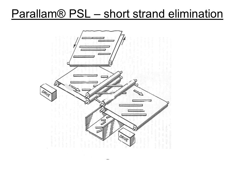 Parallam® PSL – strand orientation wig-wag table trough