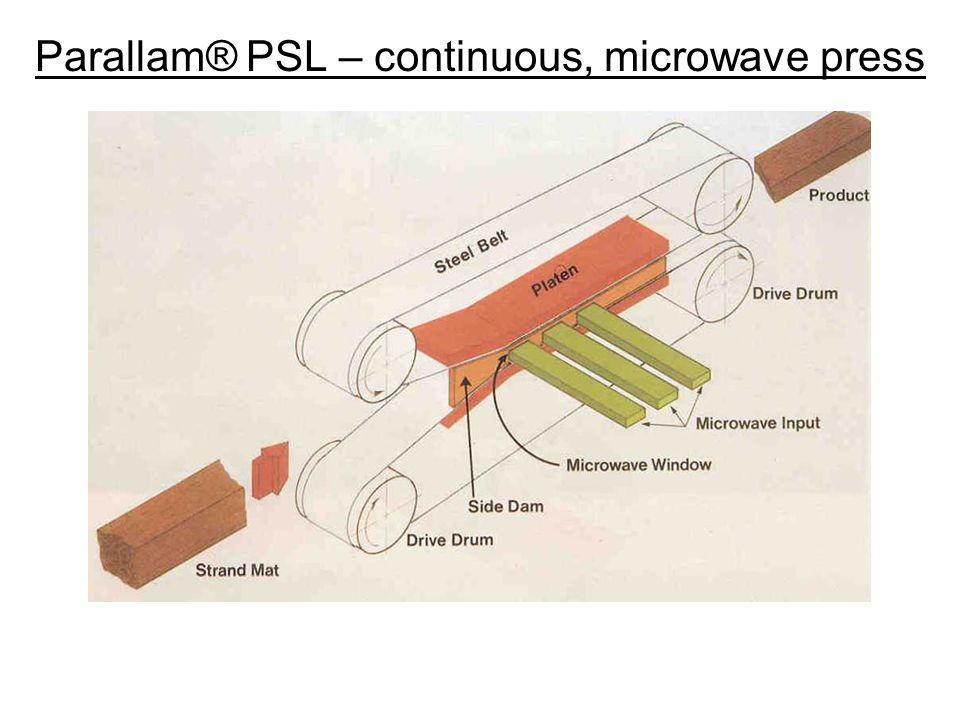 Parallam® PSL – continuous, microwave press G H J