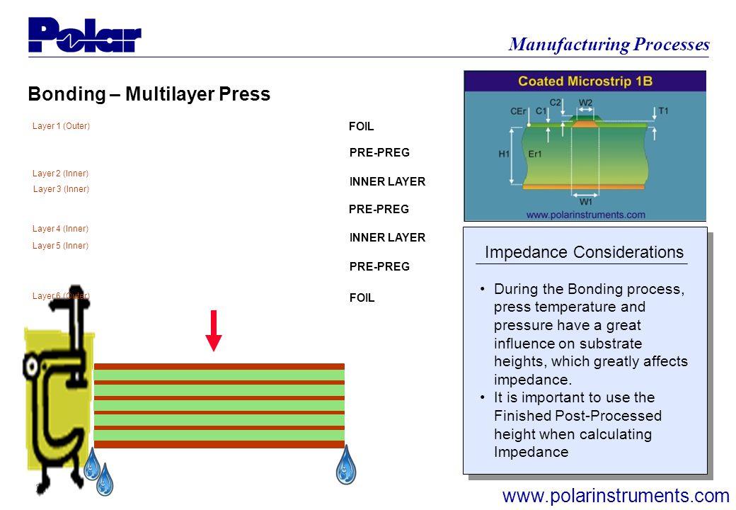 20 Manufacturing Processes www.polarinstruments.com Impedance Considerations Bonding – Heat Layer 1 (Outer) Layer 6 (Outer) Layer 2 (Inner) Layer 3 (I