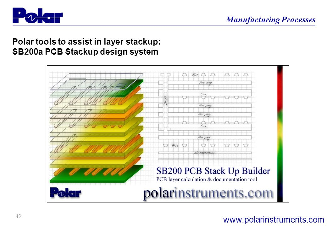 41 Manufacturing Processes www.polarinstruments.com Why as a designer do you need to discuss your design with your PCB fabricator? Impedance Considera