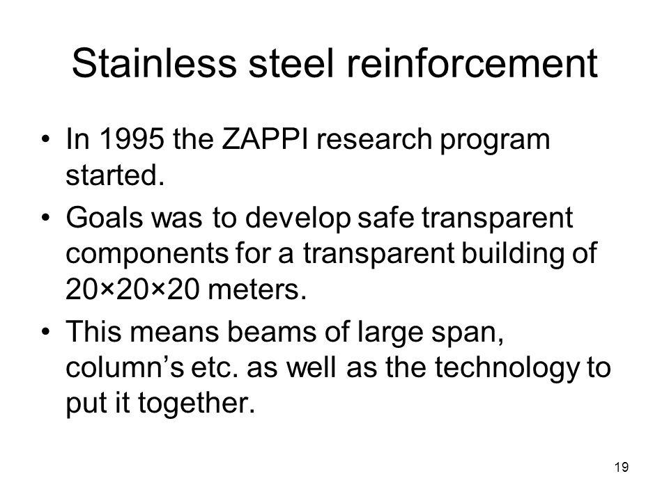 20 Glass polycarbonate beam 1997