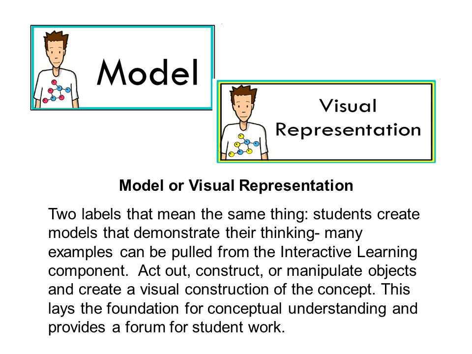 Model or Visual Representation Two labels that mean the same thing: students create models that demonstrate their thinking- many examples can be pulled from the Interactive Learning component.