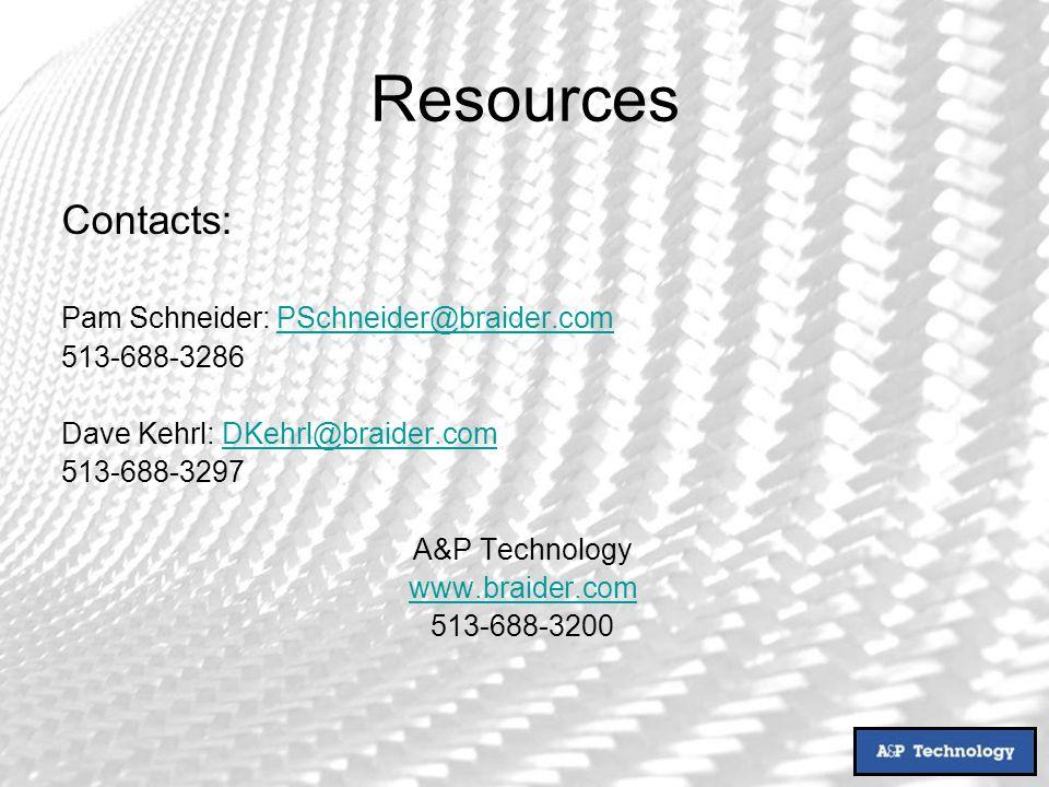 Resources Contacts: Pam Schneider: PSchneider@braider.comPSchneider@braider.com 513-688-3286 Dave Kehrl: DKehrl@braider.comDKehrl@braider.com 513-688-