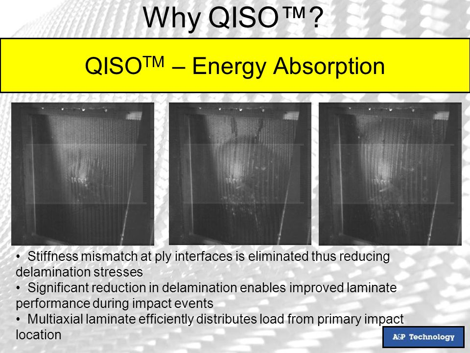 QISO TM – Energy Absorption Stiffness mismatch at ply interfaces is eliminated thus reducing delamination stresses Significant reduction in delamination enables improved laminate performance during impact events Multiaxial laminate efficiently distributes load from primary impact location Why QISO?