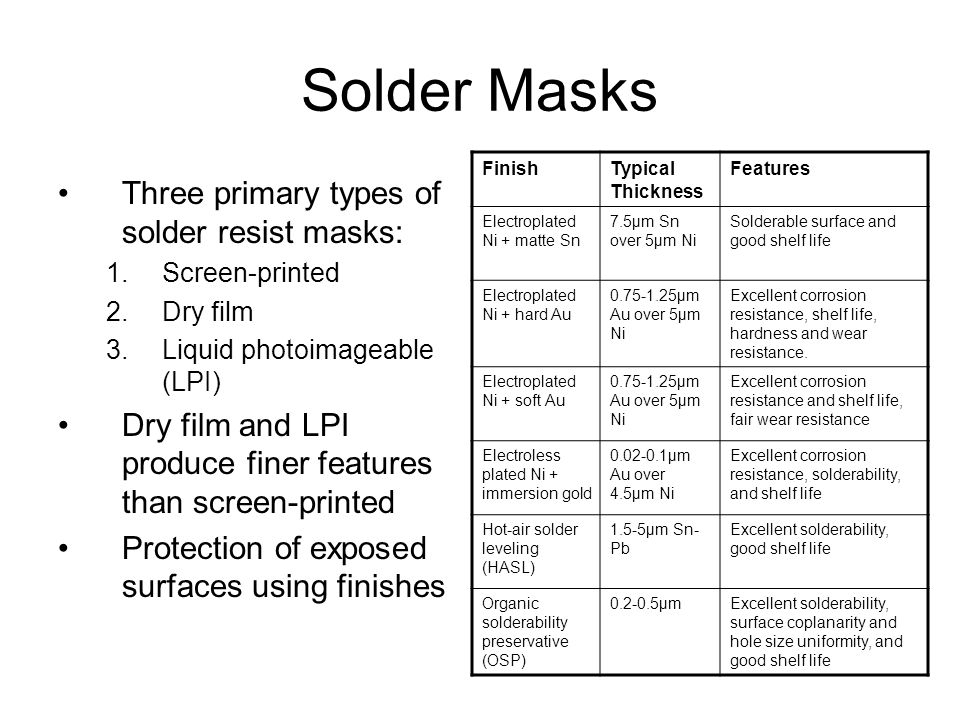 Solder Masks Three primary types of solder resist masks: 1.Screen-printed 2.Dry film 3.Liquid photoimageable (LPI) Dry film and LPI produce finer features than screen-printed Protection of exposed surfaces using finishes FinishTypical Thickness Features Electroplated Ni + matte Sn 7.5μm Sn over 5μm Ni Solderable surface and good shelf life Electroplated Ni + hard Au μm Au over 5μm Ni Excellent corrosion resistance, shelf life, hardness and wear resistance.