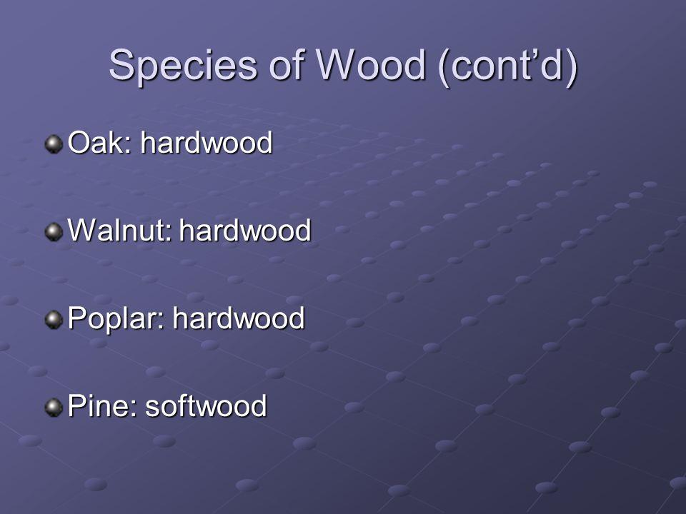 Species of Wood (contd) Oak: hardwood Walnut: hardwood Poplar: hardwood Pine: softwood