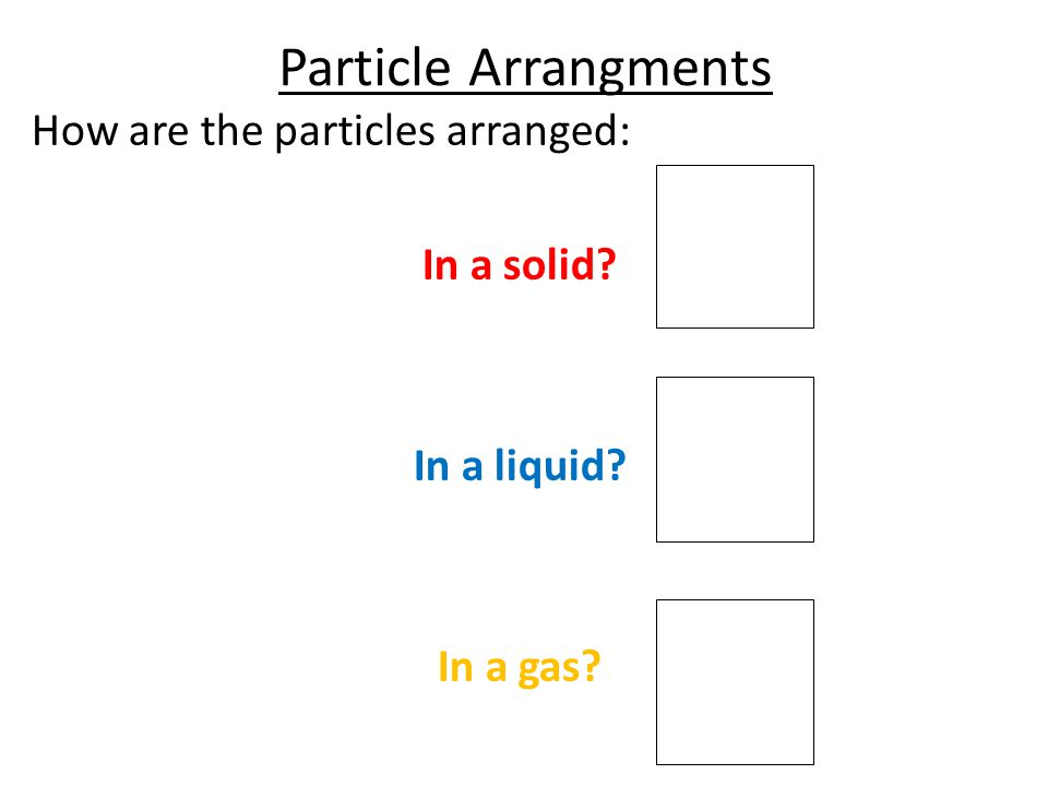 Particle Arrangments How are the particles arranged: In a solid In a liquid In a gas