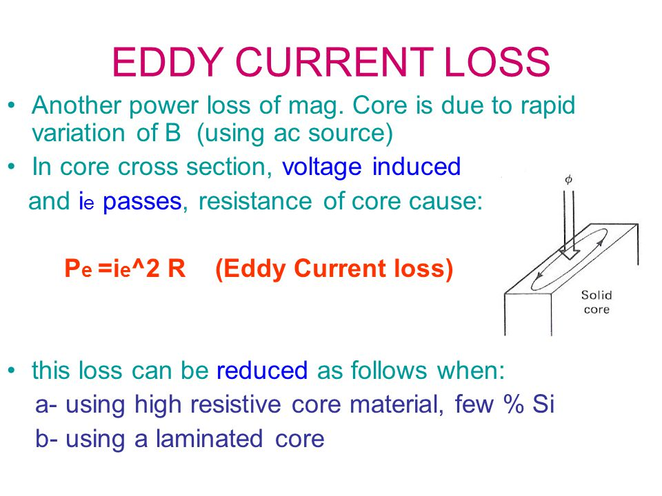 EDDY CURRENT LOSS Another power loss of mag.
