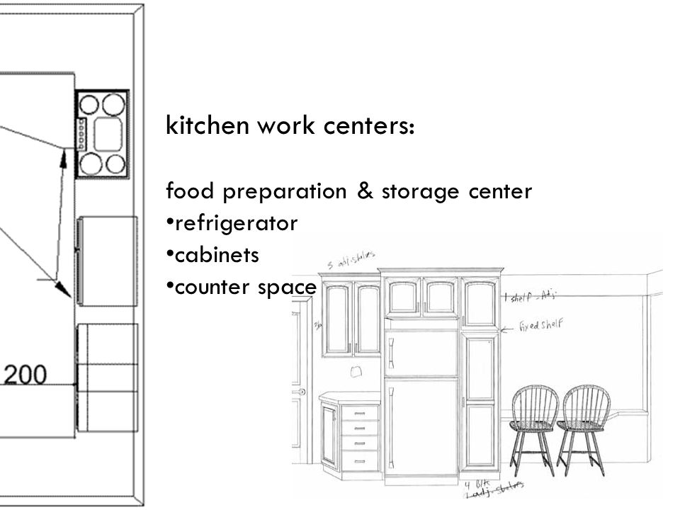kitchen work centers: food preparation & storage center refrigerator cabinets counter space
