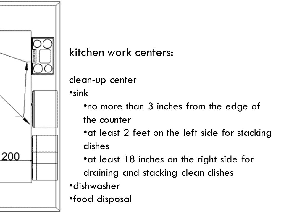 kitchen work centers: clean-up center sink no more than 3 inches from the edge of the counter at least 2 feet on the left side for stacking dishes at least 18 inches on the right side for draining and stacking clean dishes dishwasher food disposal