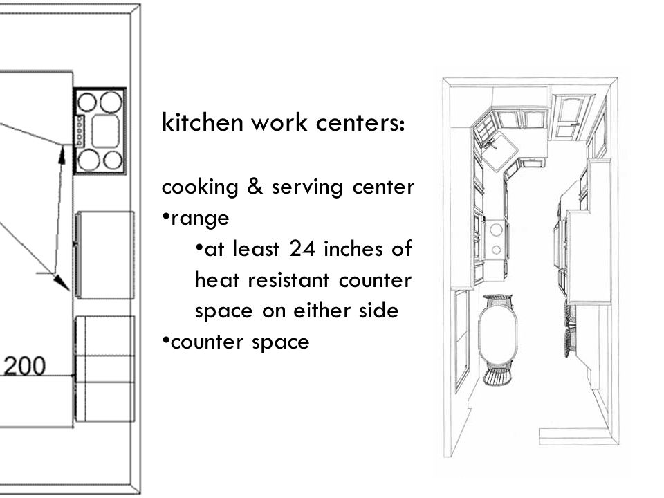 kitchen work centers: cooking & serving center range at least 24 inches of heat resistant counter space on either side counter space