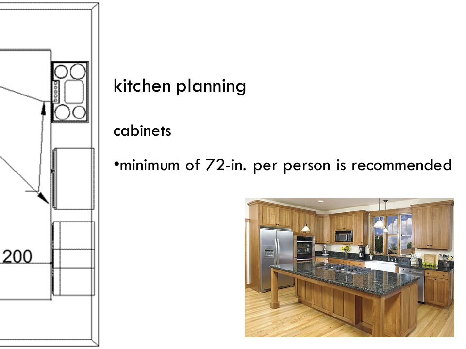 kitchen planning cabinets minimum of 72-in. per person is recommended