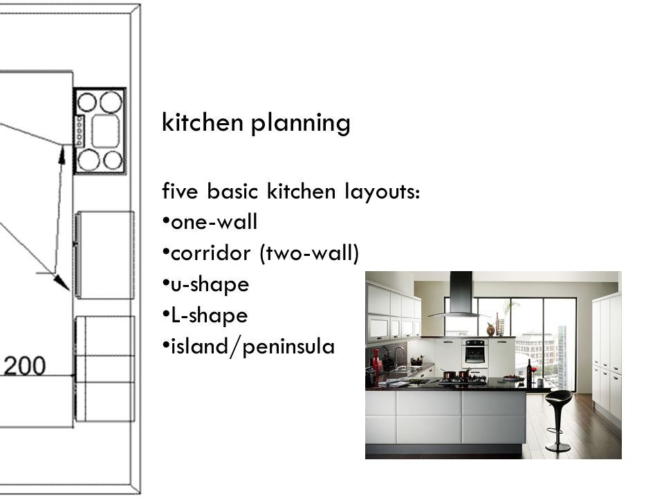 kitchen planning five basic kitchen layouts: one-wall corridor (two-wall) u-shape L-shape island/peninsula
