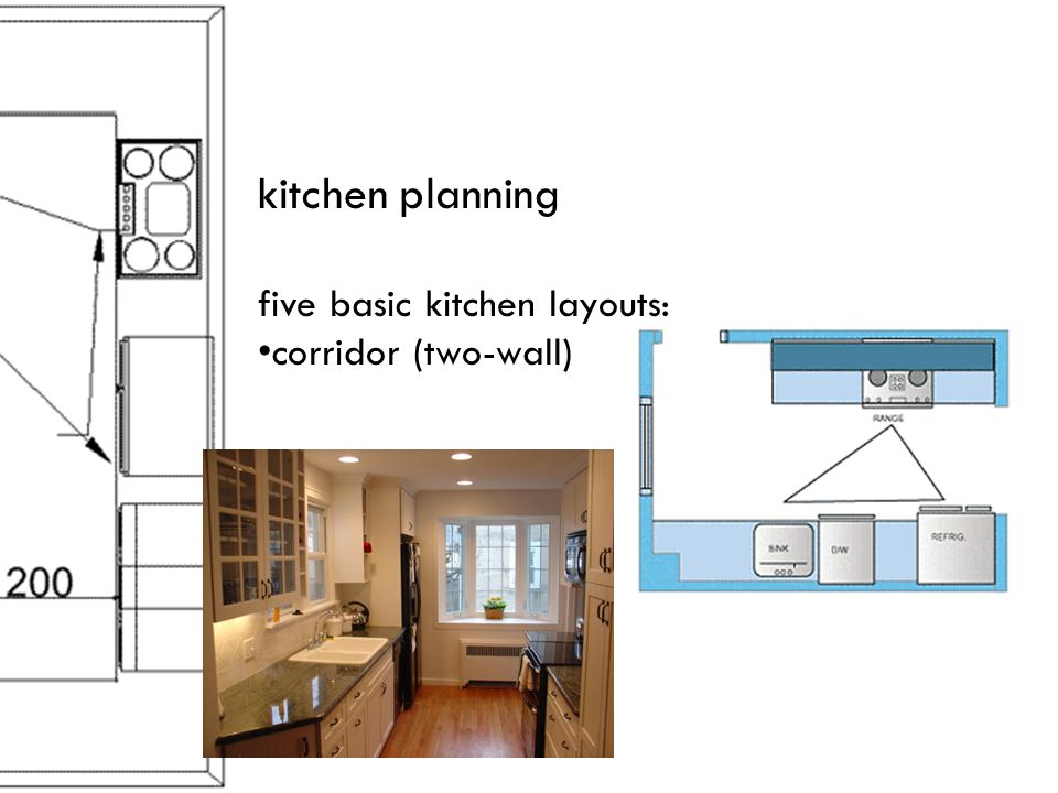 kitchen planning five basic kitchen layouts: corridor (two-wall)