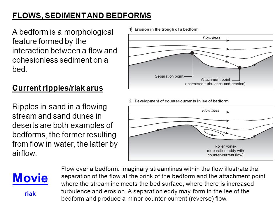 FLOWS, SEDIMENT AND BEDFORMS A bedform is a morphological feature formed by the interaction between a flow and cohesionless sediment on a bed. Current