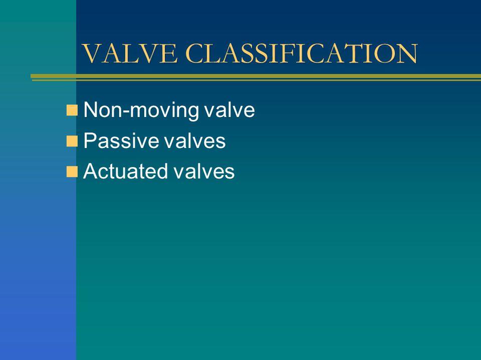 VALVE CLASSIFICATION Non-moving valve Passive valves Actuated valves
