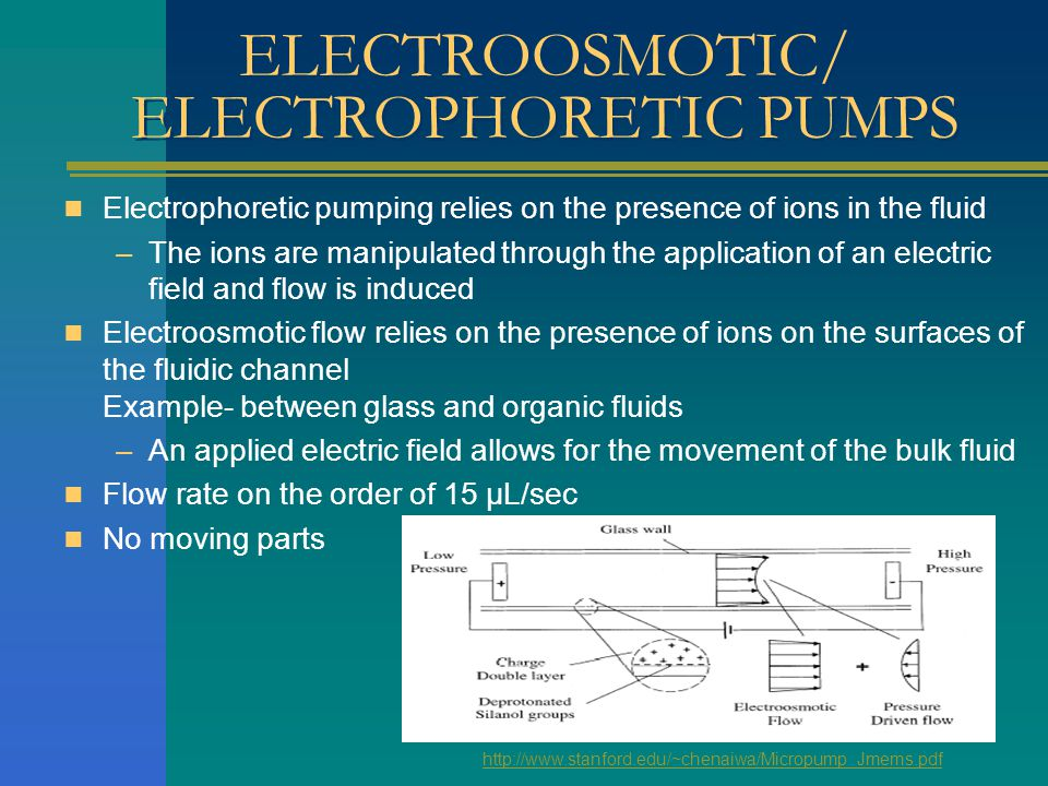 ELECTROOSMOTIC/ ELECTROPHORETIC PUMPS Electrophoretic pumping relies on the presence of ions in the fluid –The ions are manipulated through the applic