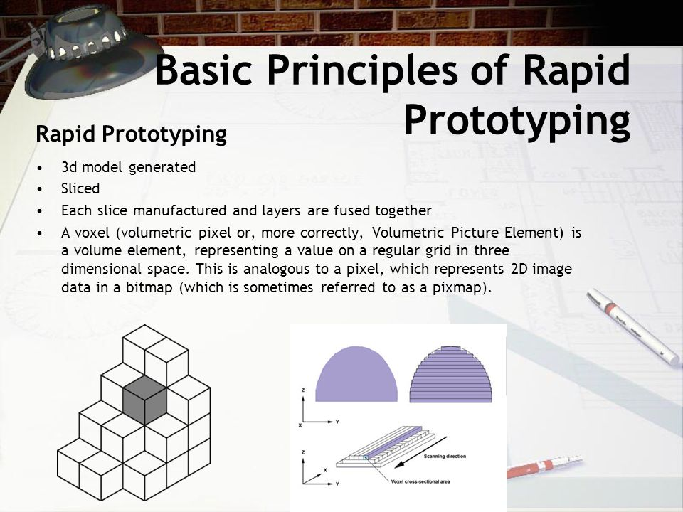 Materials For Rapid Prototyping Materials covered: –Thermoplastics (FDM, SLS) –Thermosets (SLA) –Powder based composites (3D printing) –Metals (EBM, SLS) –Sealant tapes (LOM) Stereolitography (SLA) Selective Laser Sintering (SLS) Fused Deposition Modeling (FDM) Laminated Object Modeling (LOM) 3D Printing Electron Beam Melting (EBM)