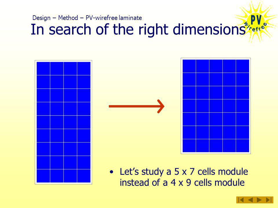 In search of the right dimensions Lets study a 5 x 7 cells module instead of a 4 x 9 cells module Design – Method – PV-wirefree laminate