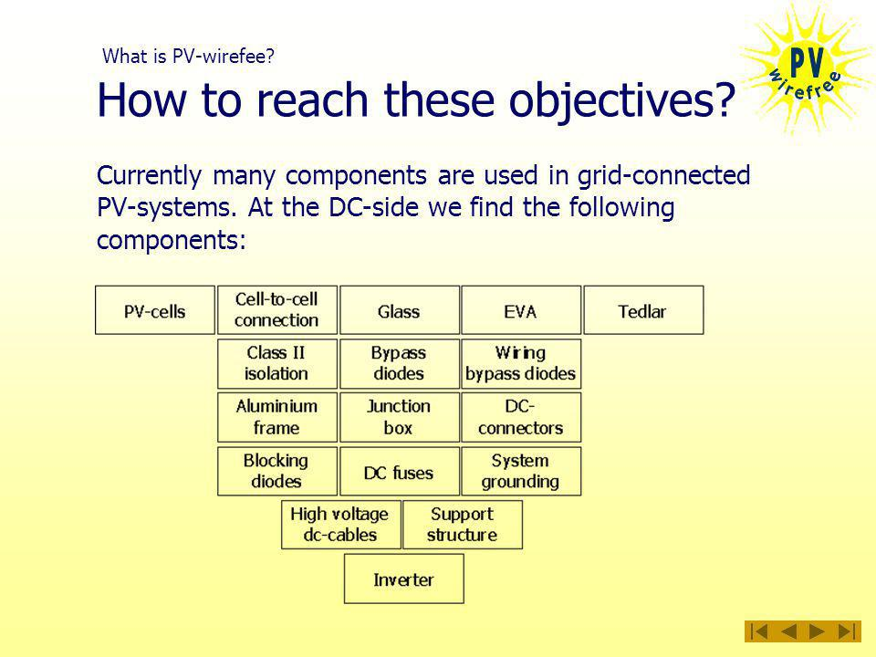 How to reach these objectives. Currently many components are used in grid-connected PV-systems.