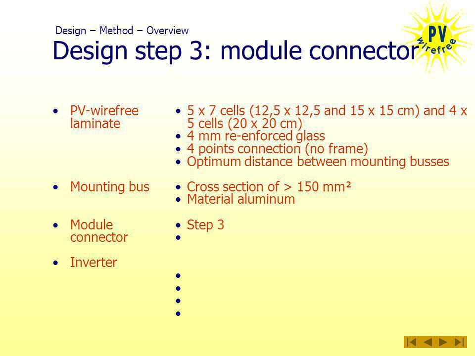 Design step 3: module connector PV-wirefree laminate Mounting bus Module connector Inverter 5 x 7 cells (12,5 x 12,5 and 15 x 15 cm) and 4 x 5 cells (20 x 20 cm) 4 mm re-enforced glass 4 points connection (no frame) Optimum distance between mounting busses Cross section of > 150 mm² Material aluminum Step 3 Design – Method – Overview