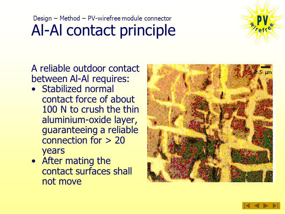 Al-Al contact principle A reliable outdoor contact between Al-Al requires: Stabilized normal contact force of about 100 N to crush the thin aluminium-oxide layer, guaranteeing a reliable connection for > 20 years After mating the contact surfaces shall not move Design – Method – PV-wirefree module connector